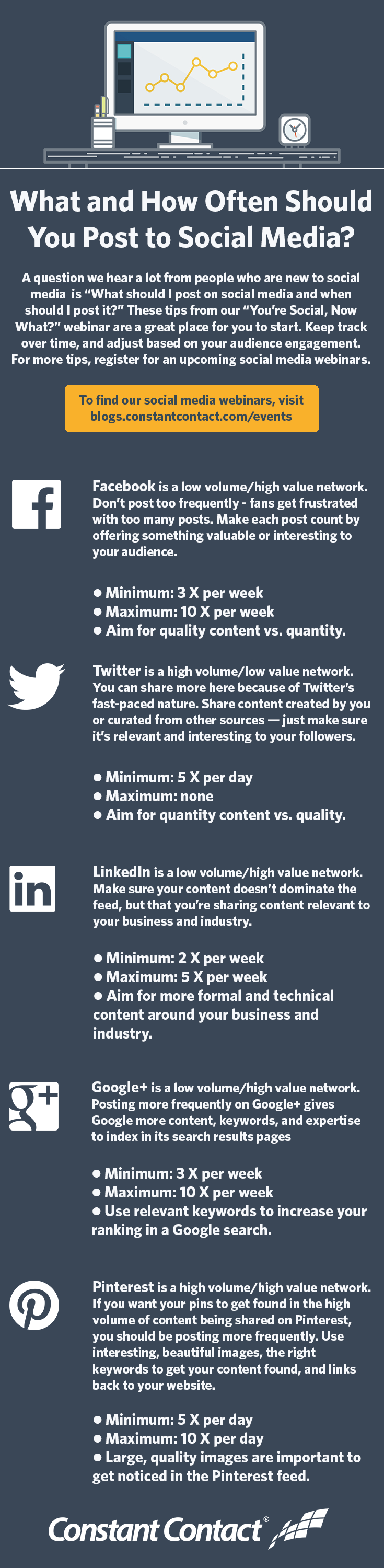 Social-Media-Posting-Frequency-Infographic